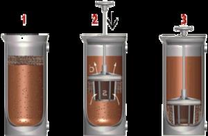 Espro Press P7 - Fantastiskt bra presskanna / kaffepress i borstat rostfritt stål